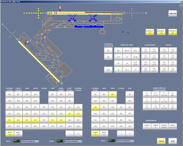 ACAMS - Airfield Lighting Control & Monitoring System (ALCMS)